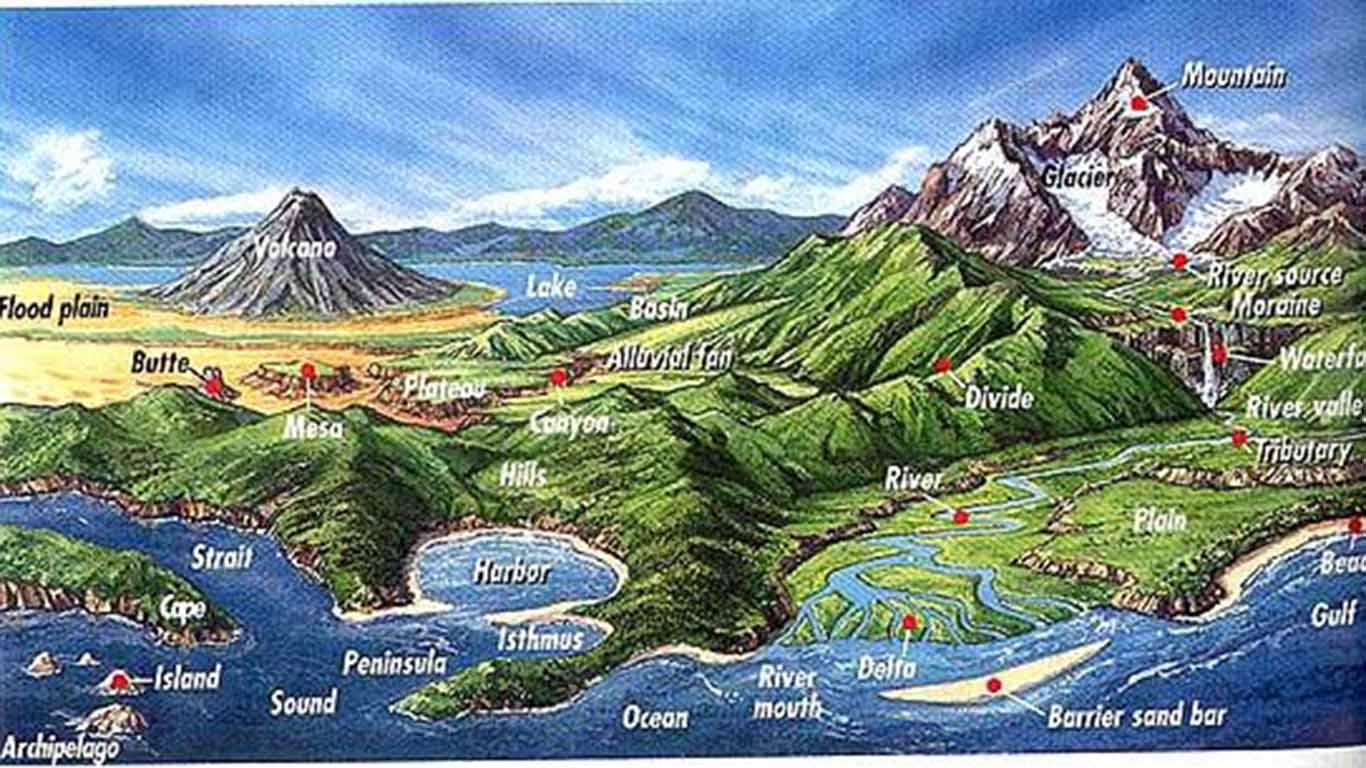 Letak Geologis, Geomorfologis, Maritim, Sosiografis